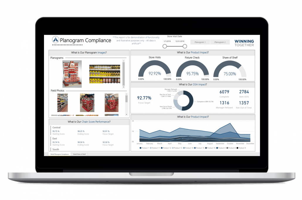 TIDYOSA: IN-STORE COMPLIANCE SOLUTION